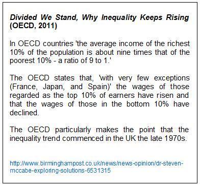 OECD inequality