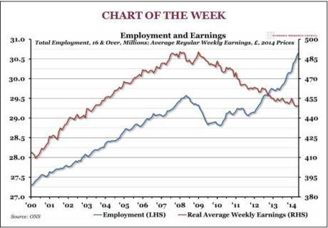 erc pay chart