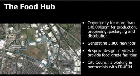 food hub bham graphic