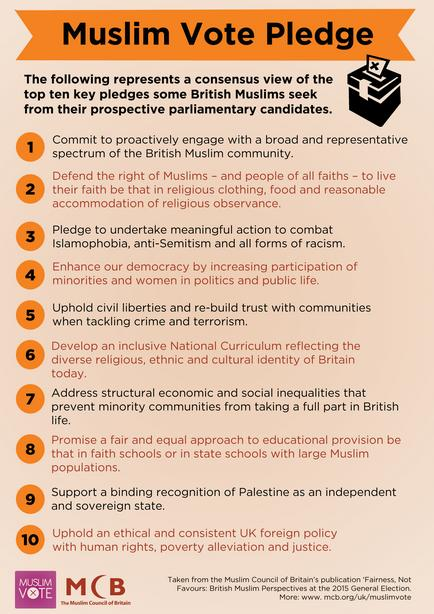 muslim vote pledge