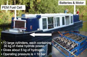 PROTIUM hydrogen barge
