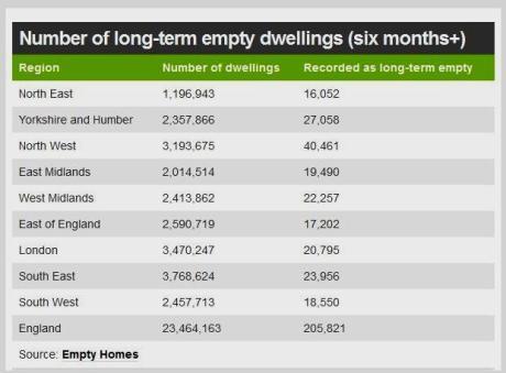 housing 2empty 2015 graph