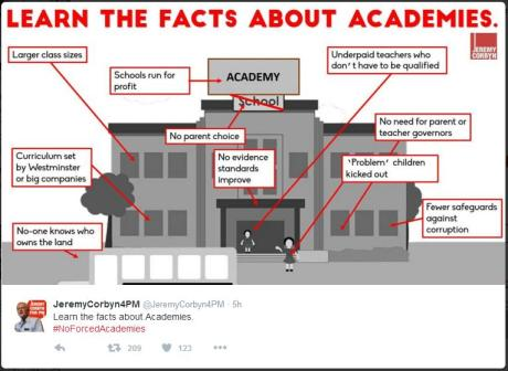 academies graphic